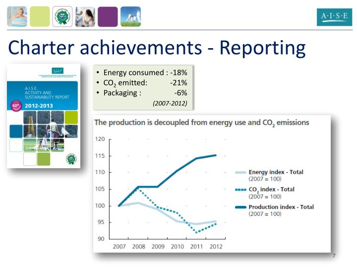 Charter achievements - Reporting