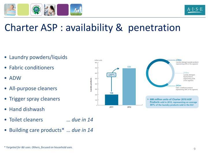 Charter ASP : availability &  penetration