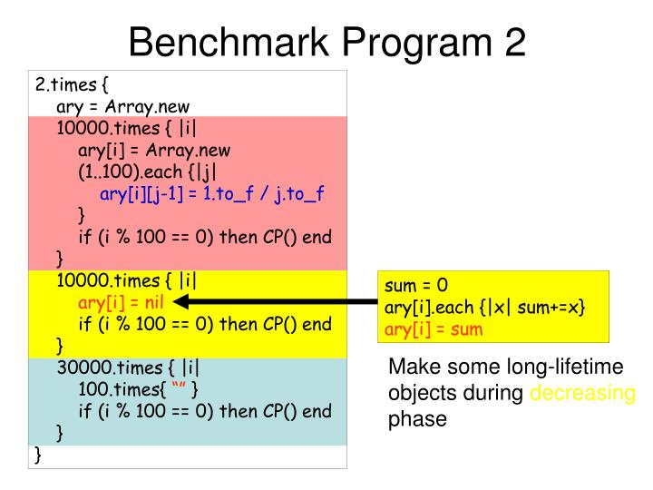 Benchmark Program 2