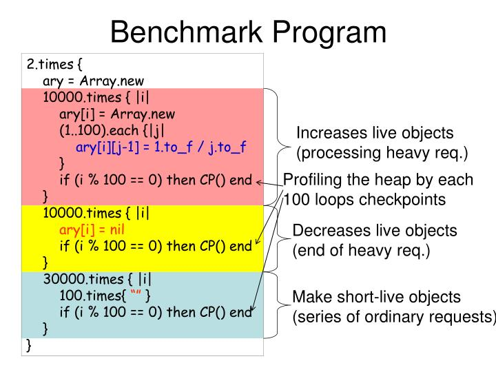 Benchmark Program