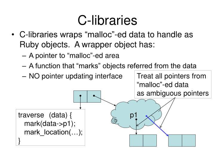 C-libraries