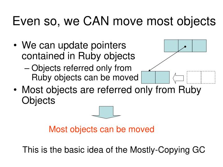 Even so, we CAN move most objects