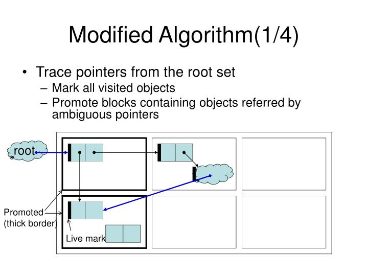 Modified Algorithm(1/4)