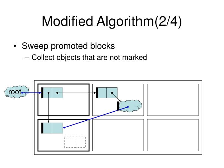 Modified Algorithm(2/4)