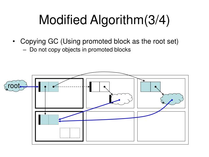 Modified Algorithm(3/4)
