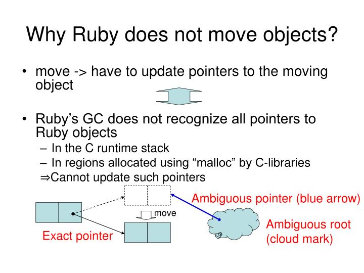 Why Ruby does not move objects?