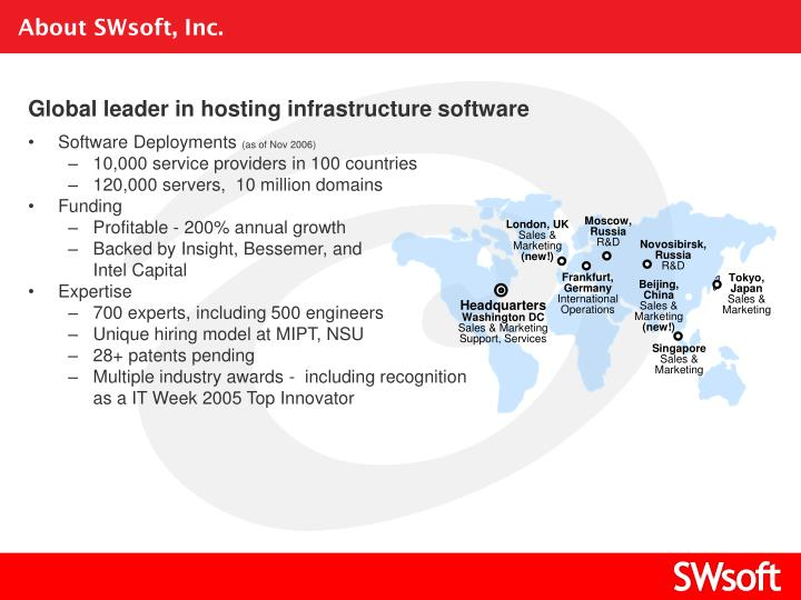 About SWsoft, Inc.