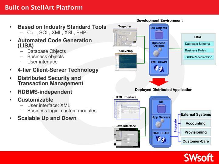 Built on StellArt Platform