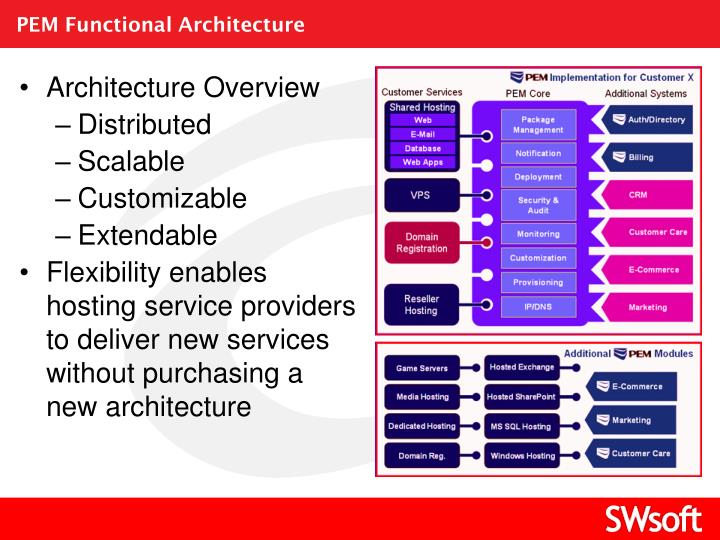 PEM Functional Architecture