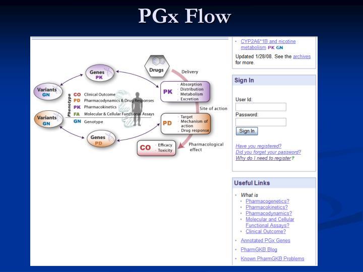 PGx Flow