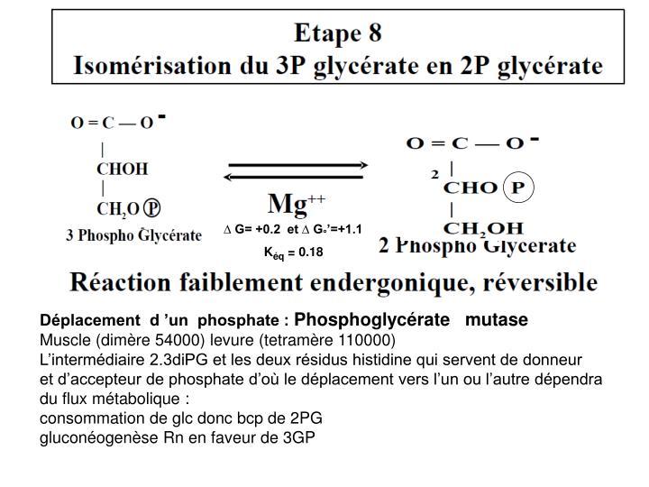 ∆ G= +0.2  et ∆ G