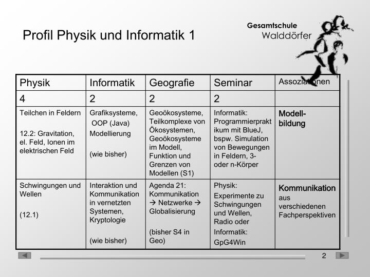 Profil Physik und Informatik 1