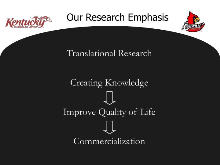 Our Research Emphasis