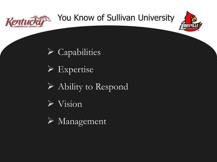 You Know of Sullivan University