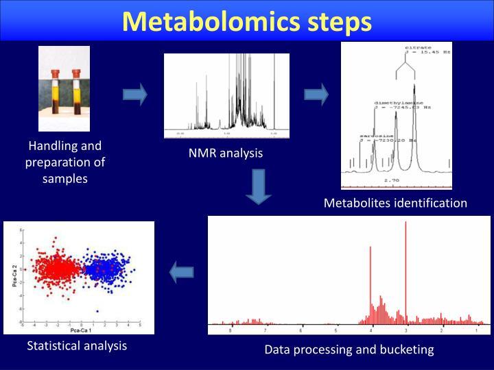 Metabolomics steps