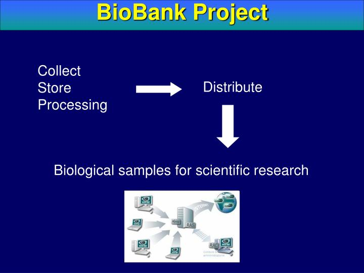 BioBank Project