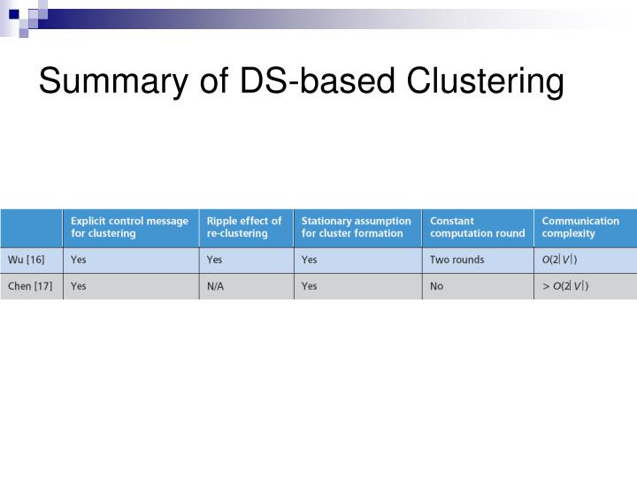 Summary of DS-based Clustering