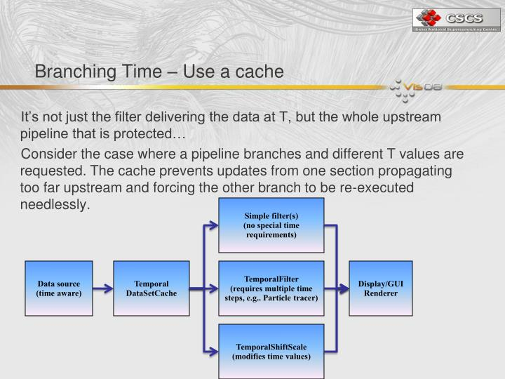Branching Time – Use a cache