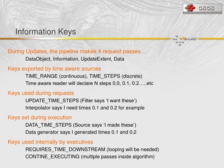 Information Keys