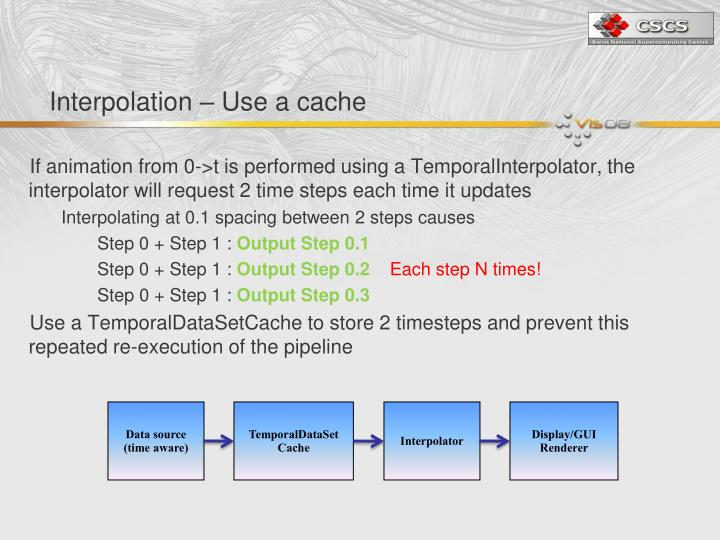 Interpolation – Use a cache