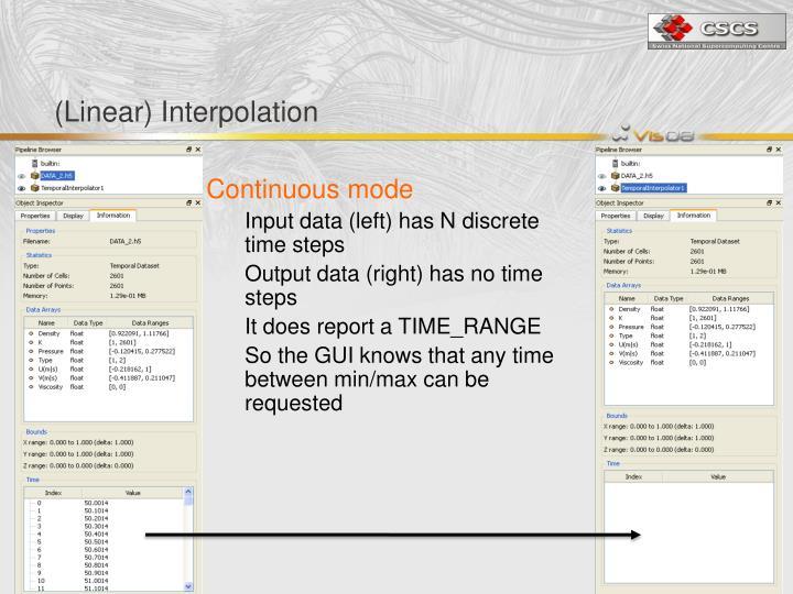 (Linear) Interpolation