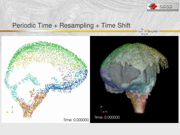Periodic Time + Resampling + Time Shift