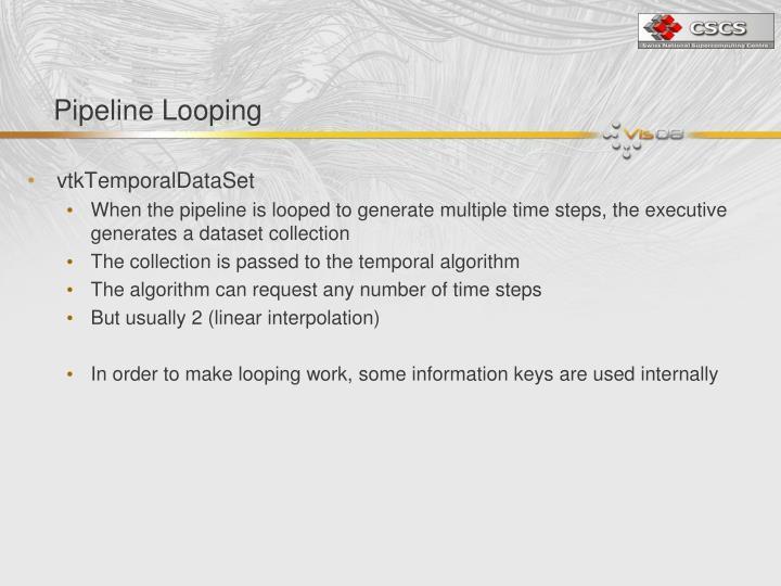 Pipeline Looping