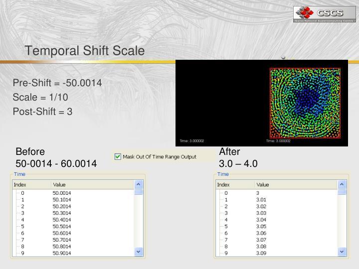 Temporal Shift Scale