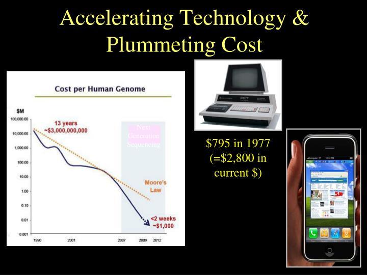 Accelerating Technology & Plummeting Cost