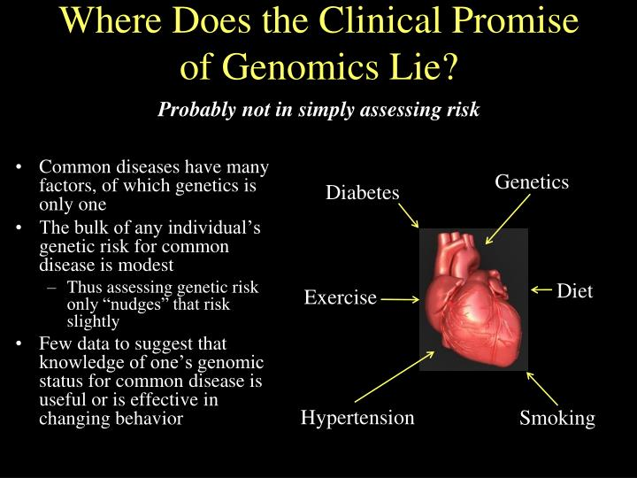 Where Does the Clinical Promise of Genomics Lie?