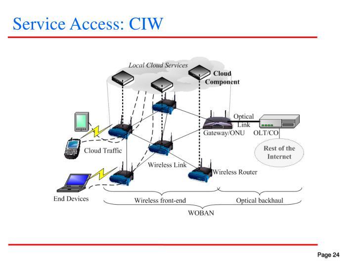Service Access: CIW