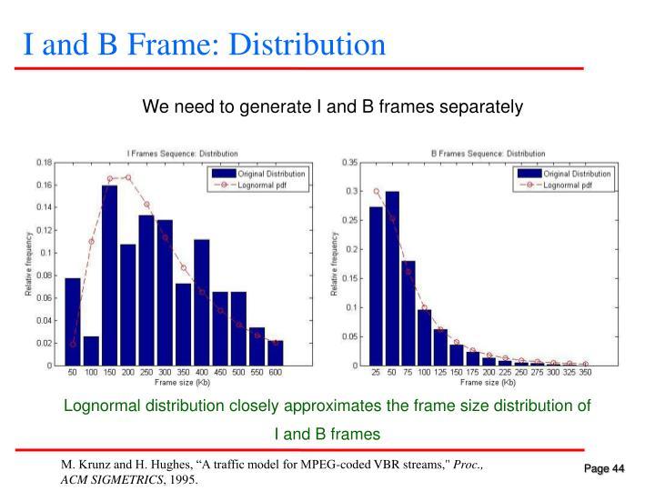 I and B Frame: Distribution