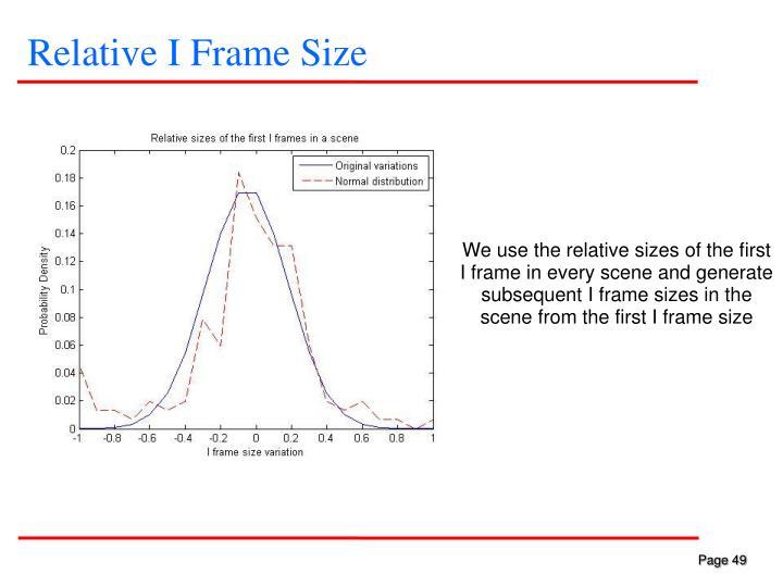 Relative I Frame Size