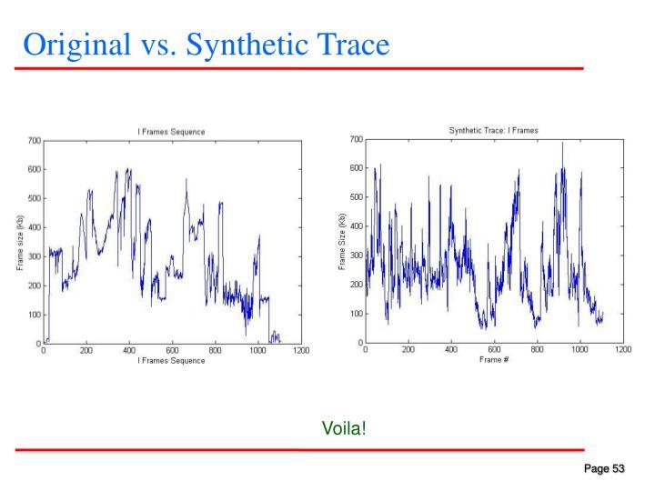Original vs. Synthetic Trace