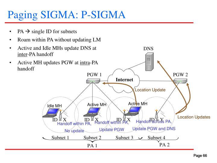 Paging SIGMA: P-SIGMA