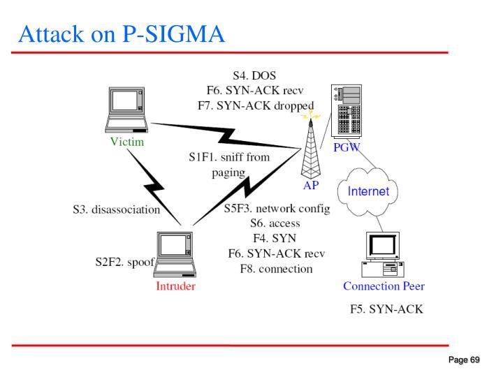 Attack on P-SIGMA