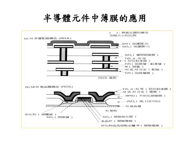 半導體元件中薄膜的應用