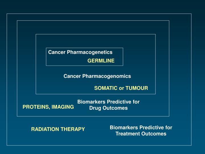 Cancer Pharmacogenetics