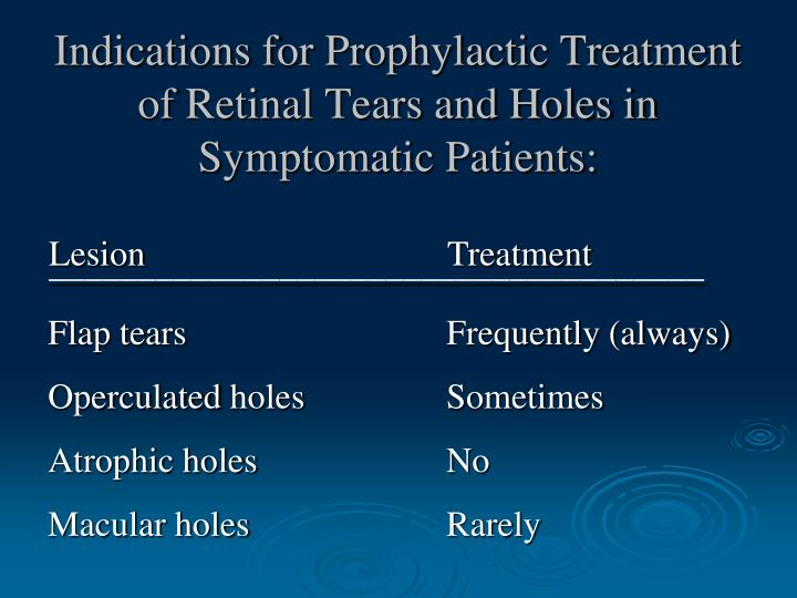 Indications for Prophylactic Treatment of Retinal Tears and Holes in Symptomatic Patients: