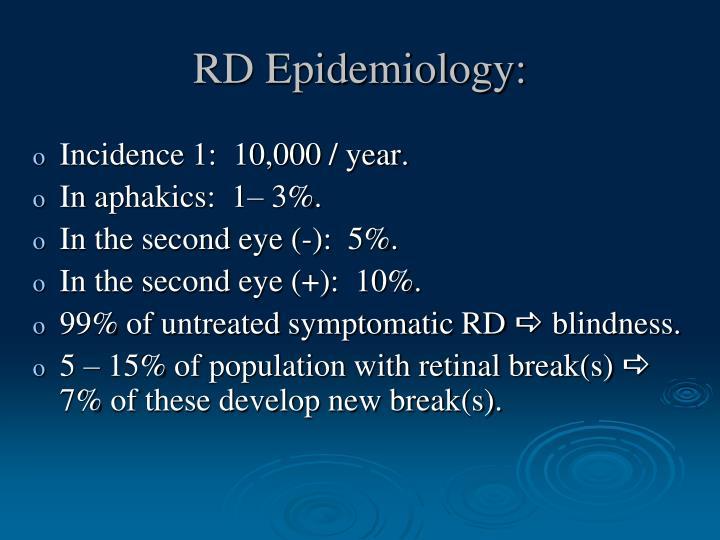 RD Epidemiology: