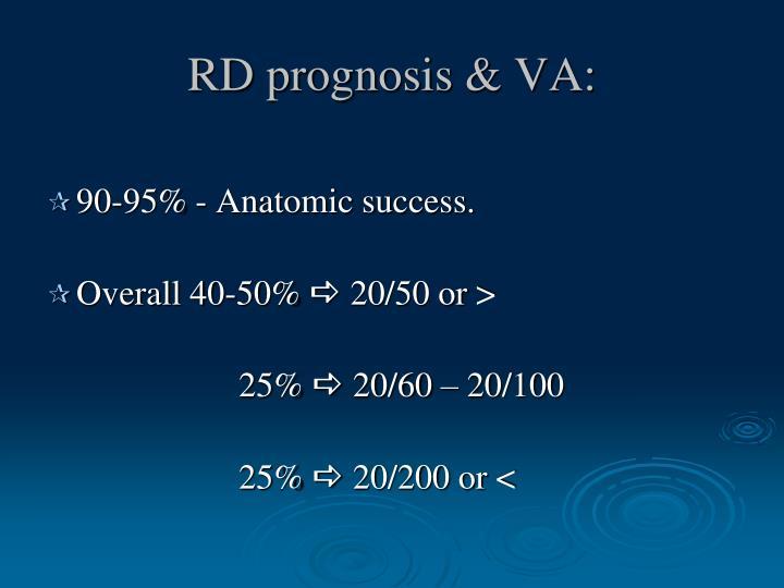 RD prognosis & VA:
