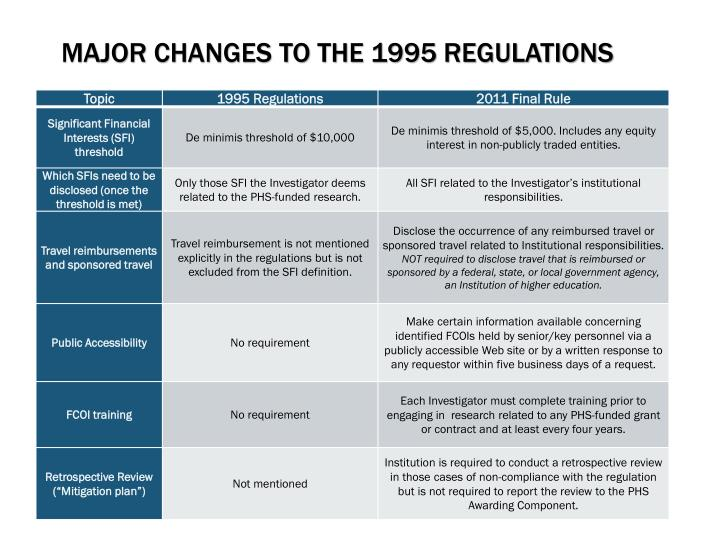 Major changes to the 1995 regulations