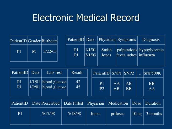 PatientID  Date    Physician  Symptoms      Diagnosis