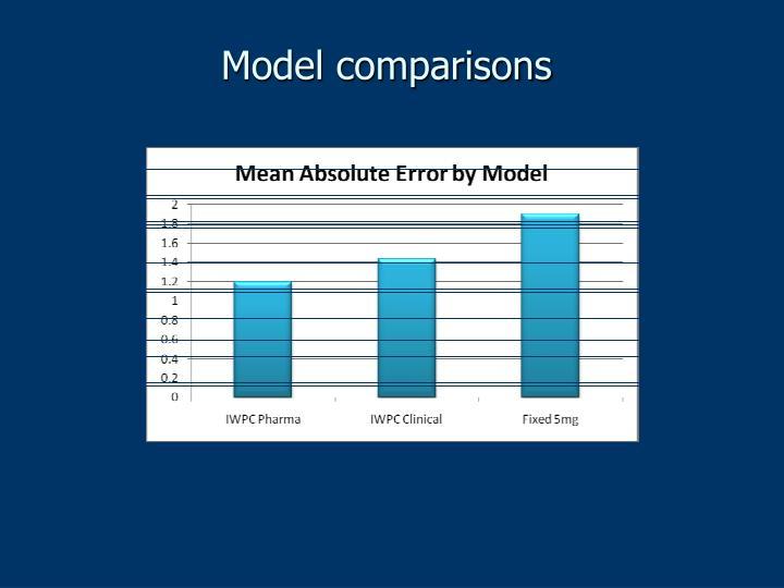 Model comparisons