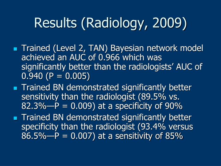 Results (Radiology, 2009)