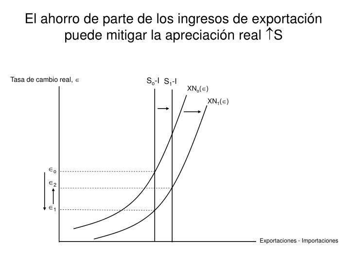 El ahorro de parte de los ingresos de exportación puede mitigar la apreciación real