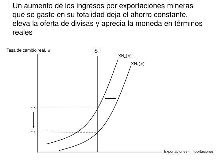 Un aumento de los ingresos por exportaciones mineras que se gaste en su totalidad deja el ahorro constante, eleva la oferta de divisas y aprecia la moneda en términos reales