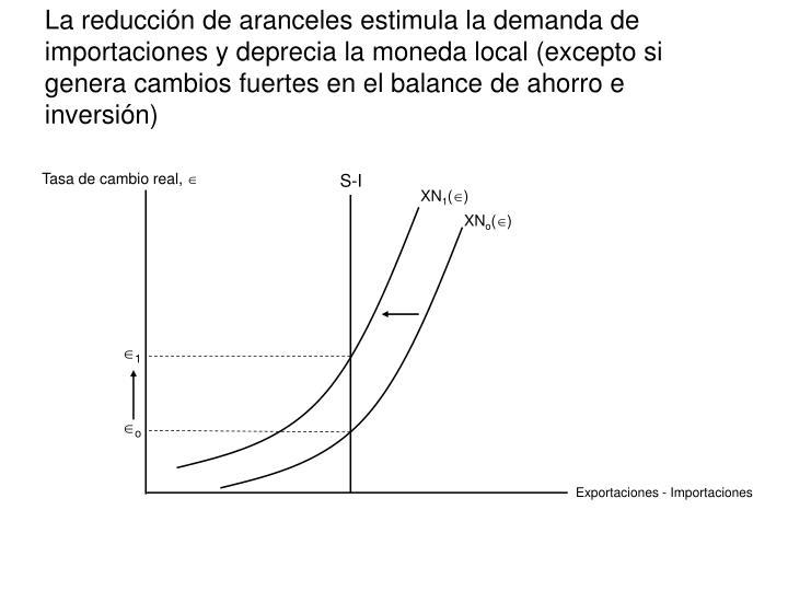 La reducción de aranceles estimula la demanda de importaciones y deprecia la moneda local (excepto si genera cambios fuertes en el balance de ahorro e inversión)