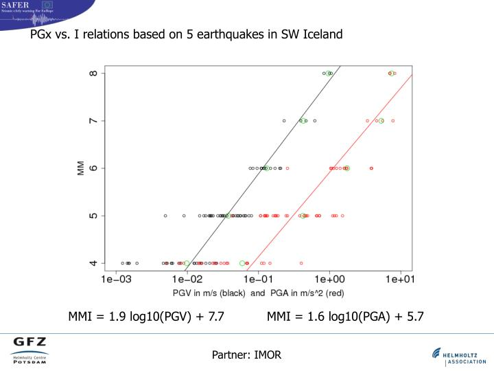PGx vs. I relations based on 5 earthquakes in SW Iceland