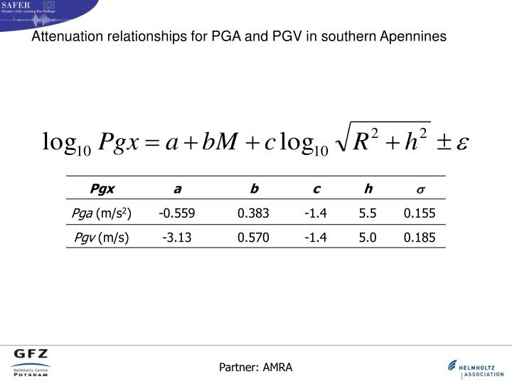 Attenuation relationships for PGA and PGV in southern Apennines